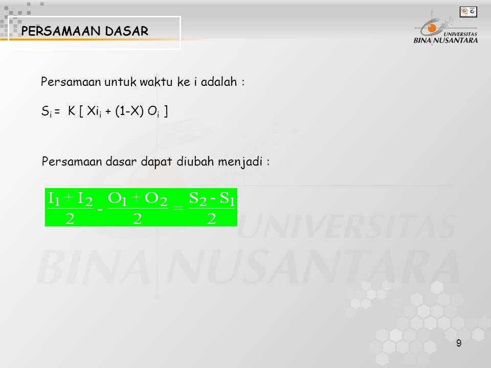 PERSAMAAN DASAR Persamaan untuk waktu ke i adalah : Si = K [ Xii + (1-X) Oi ] Persamaan dasar dapat diubah menjadi :